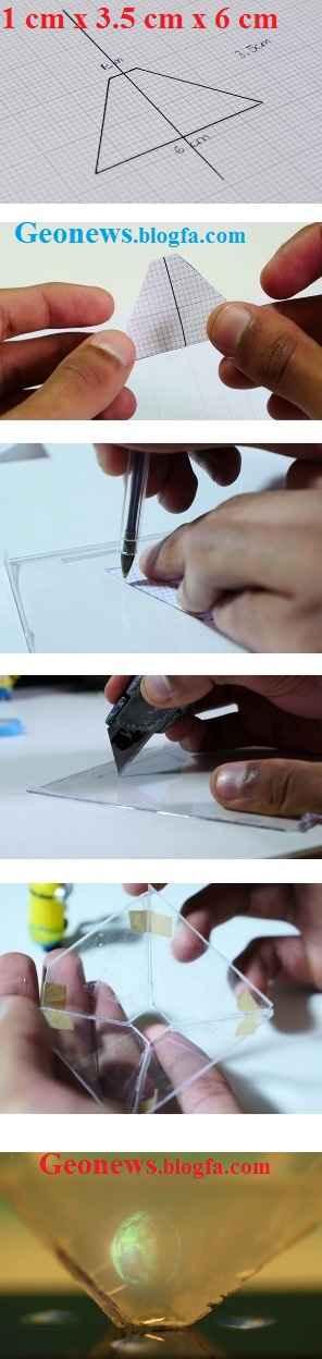 هولوگرام+عینک سه بعدی+برجسته بینی
